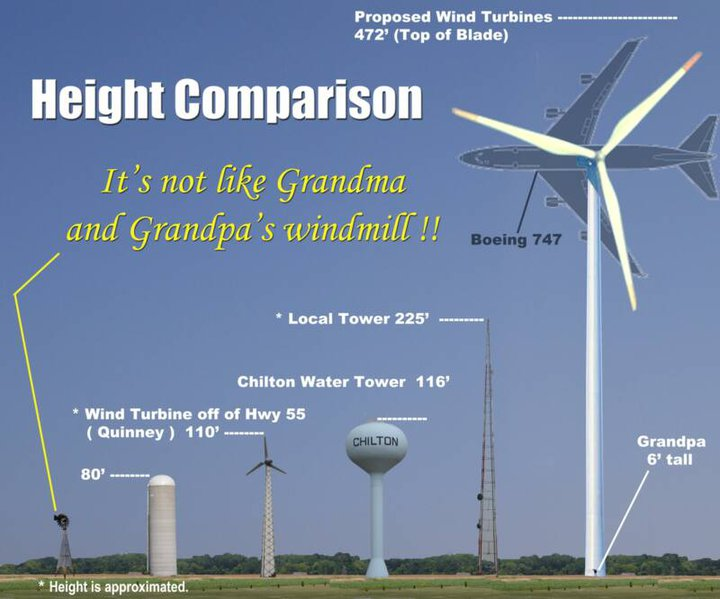 Not Your Grandpa's Windmill
